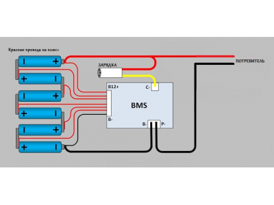 Как собрать LiFePO4 аккумулятор своими руками?
