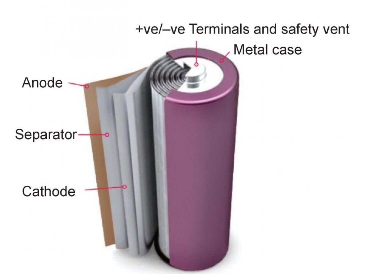Размеры литиевых аккумуляторов