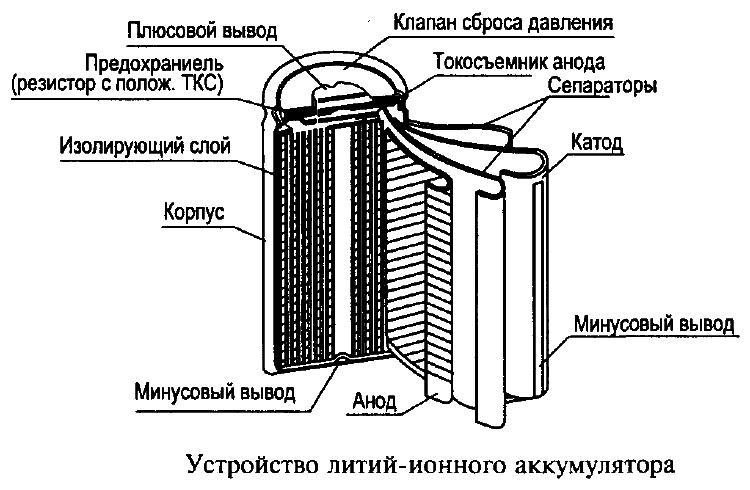 Устройство литий-ионной батареи фото