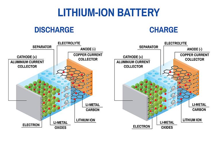 Схема заряда литий ионной батареи фото